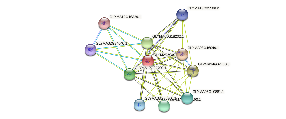 GLYMA02G07620.1 protein (Glycine max) - STRING interaction network