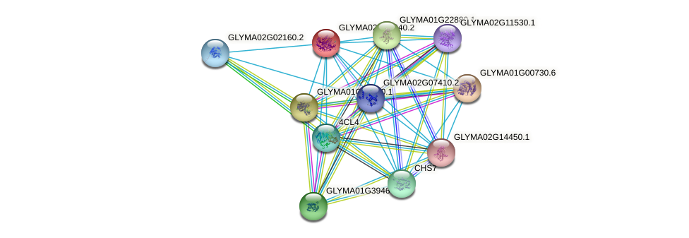 GLYMA02G07640.2 protein (Glycine max) - STRING interaction network