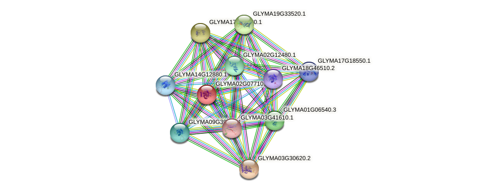 GLYMA02G07710.1 protein (Glycine max) - STRING interaction network