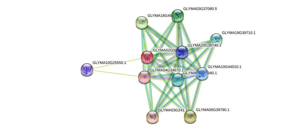 GLYMA02G08860.2 protein (Glycine max) - STRING interaction network