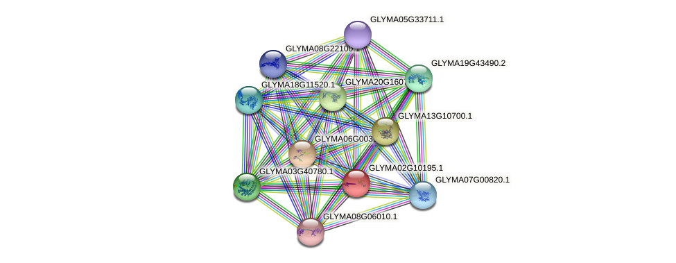 GLYMA02G10195.1 protein (Glycine max) - STRING interaction network