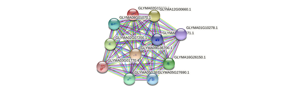GLYMA02G15930.1 protein (Glycine max) - STRING interaction network