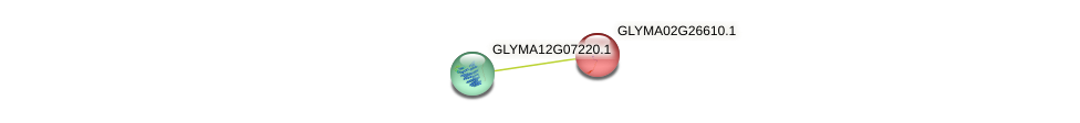 GLYMA02G26610.1 protein (Glycine max) - STRING interaction network