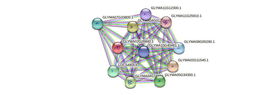 GLYMA02G26840.1 protein (Glycine max) - STRING interaction network