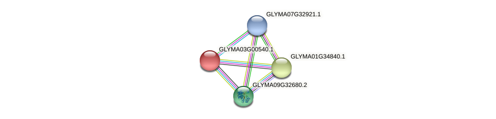 GLYMA03G00540.1 protein (Glycine max) - STRING interaction network