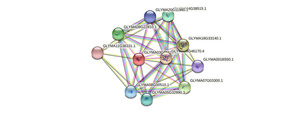 GLYMA03G01153.1 protein (Glycine max) - STRING interaction network