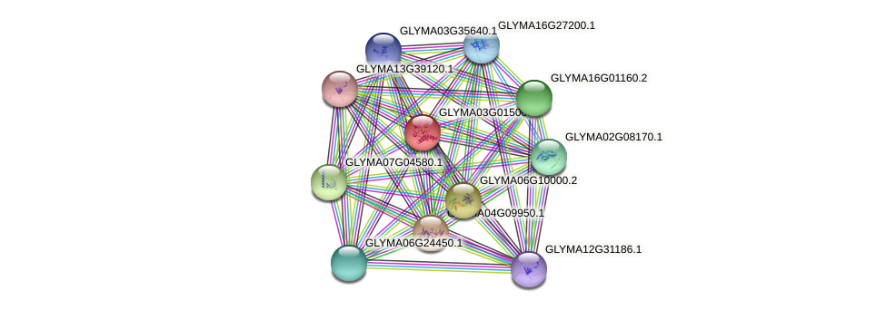 GLYMA03G01500.1 protein (Glycine max) - STRING interaction network
