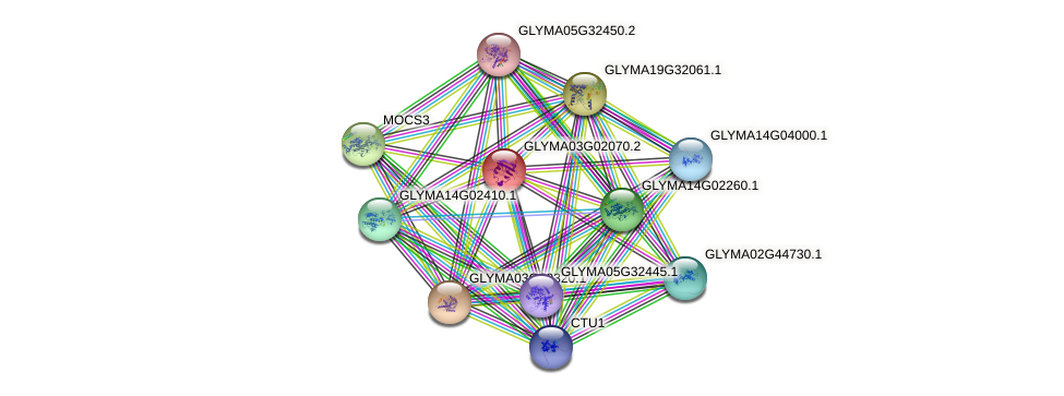 GLYMA03G02070.2 protein (Glycine max) - STRING interaction network