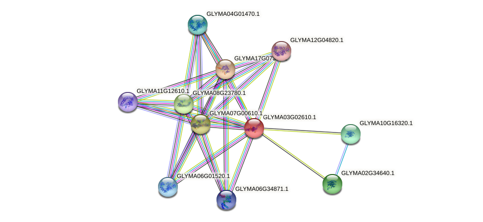 GLYMA03G02610.1 protein (Glycine max) - STRING interaction network
