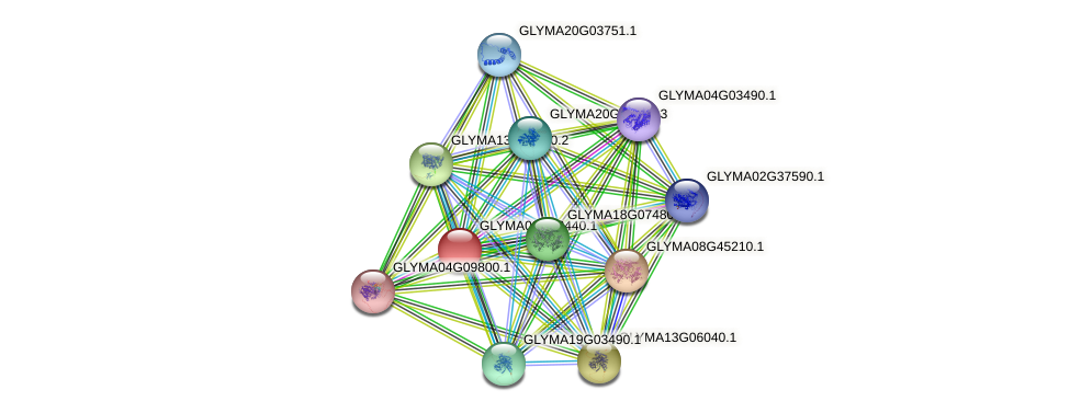 GLYMA03G03440.1 protein (Glycine max) - STRING interaction network