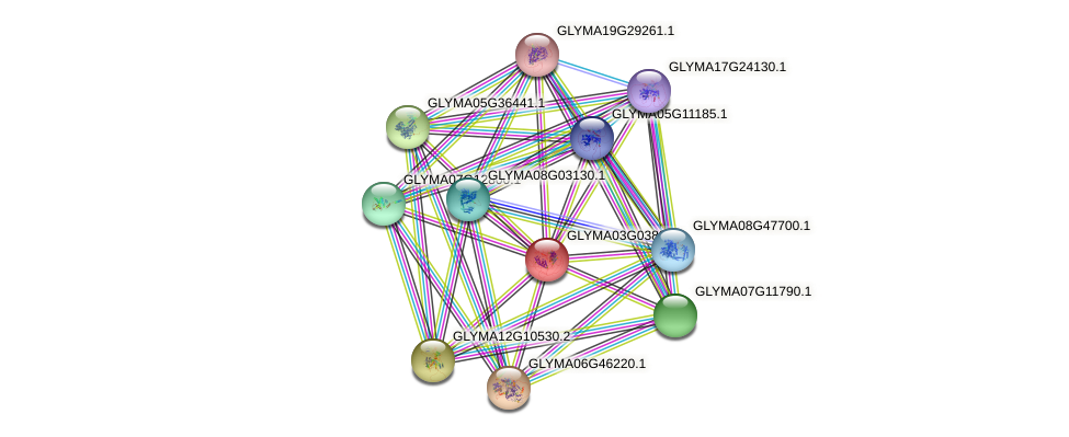GLYMA03G03883.1 protein (Glycine max) - STRING interaction network