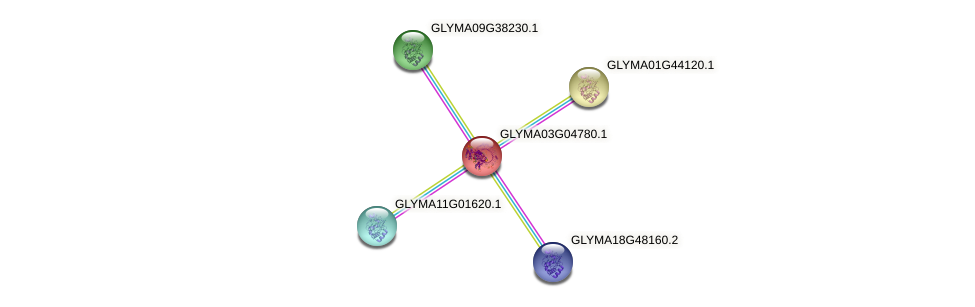 GLYMA03G04780.1 protein (Glycine max) - STRING interaction network