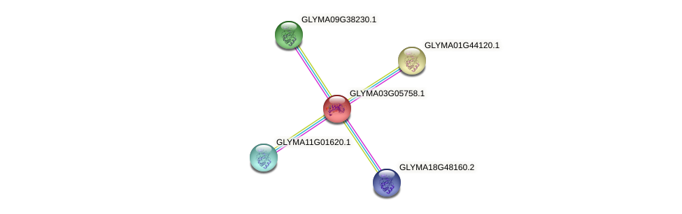 GLYMA03G05758.1 protein (Glycine max) - STRING interaction network