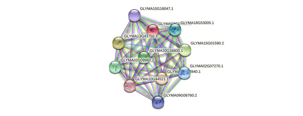 GLYMA03G07350.2 protein (Glycine max) - STRING interaction network