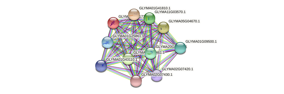 GLYMA03G21710.1 protein (Glycine max) - STRING interaction network