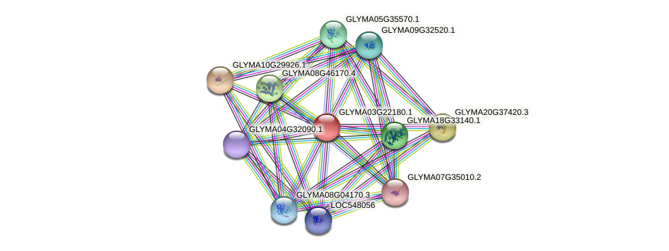 GLYMA03G22180.1 protein (Glycine max) - STRING interaction network