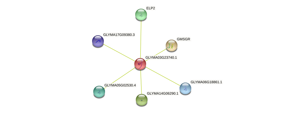 GLYMA03G23740.1 protein (Glycine max) - STRING interaction network