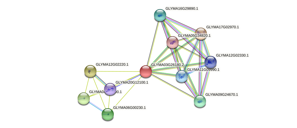 GLYMA03G26180.2 protein (Glycine max) - STRING interaction network