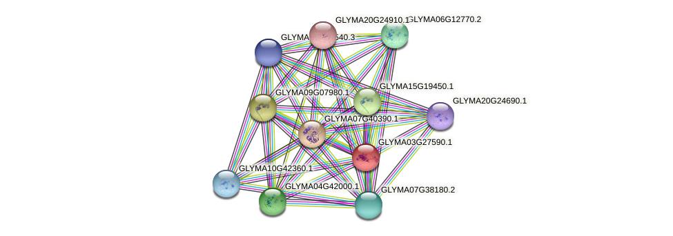 GLYMA03G27590.1 protein (Glycine max) - STRING interaction network