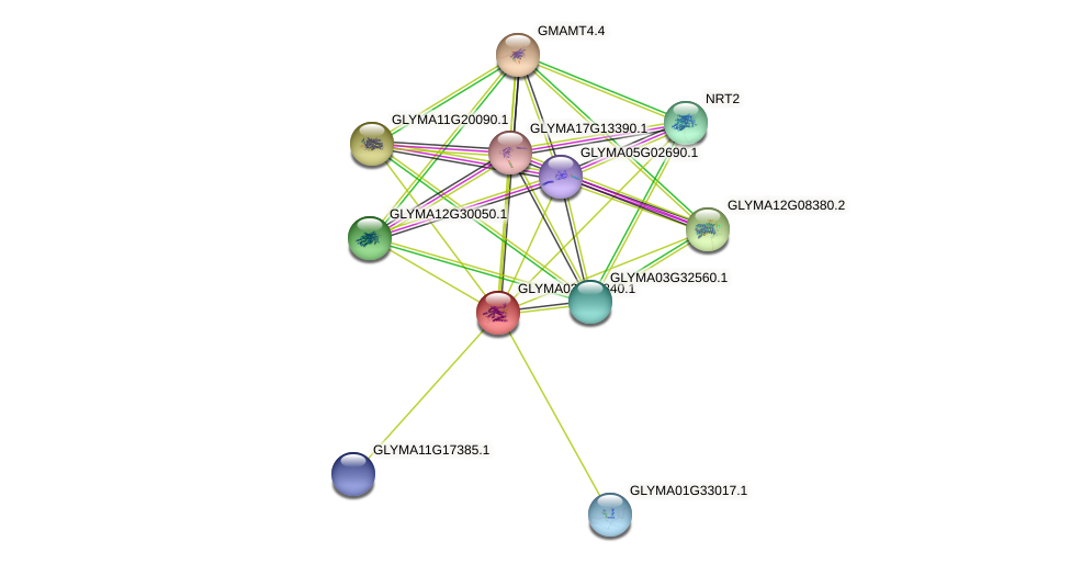 GLYMA03G27840.1 protein (Glycine max) - STRING interaction network