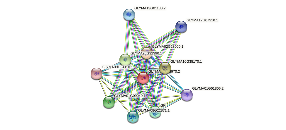 GLYMA03G28970.2 protein (Glycine max) - STRING interaction network