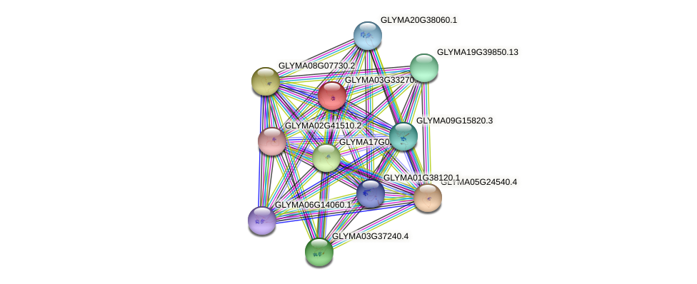 GLYMA03G33270.4 protein (Glycine max) - STRING interaction network