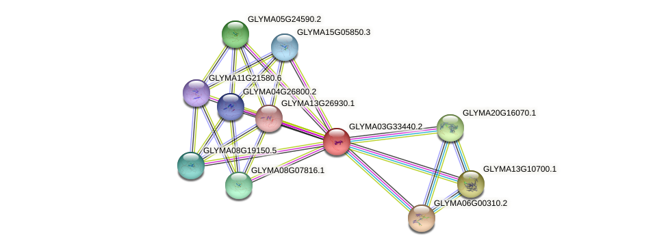 GLYMA03G33440.2 protein (Glycine max) - STRING interaction network