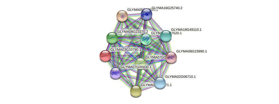 GLYMA03G33790.1 protein (Glycine max) - STRING interaction network
