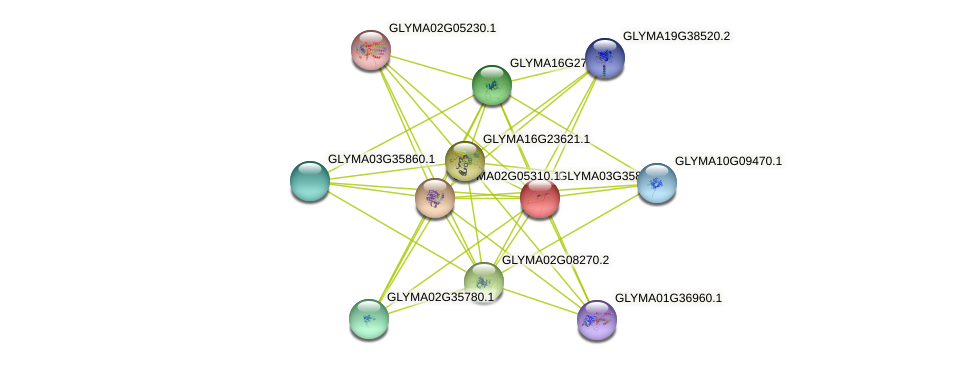 GLYMA03G35850.1 protein (Glycine max) - STRING interaction network