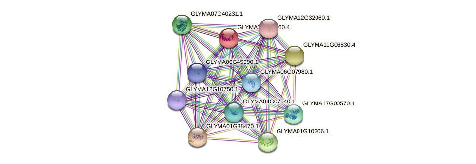 GLYMA03G36960.4 protein (Glycine max) - STRING interaction network