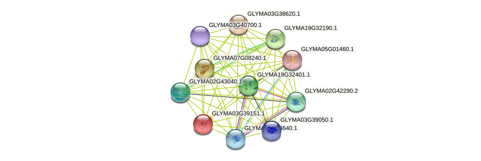 GLYMA03G39151.1 protein (Glycine max) - STRING interaction network