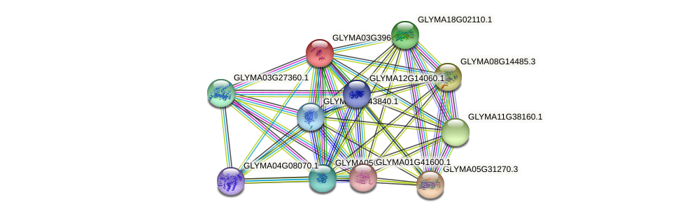 GLYMA03G39640.3 protein (Glycine max) - STRING interaction network