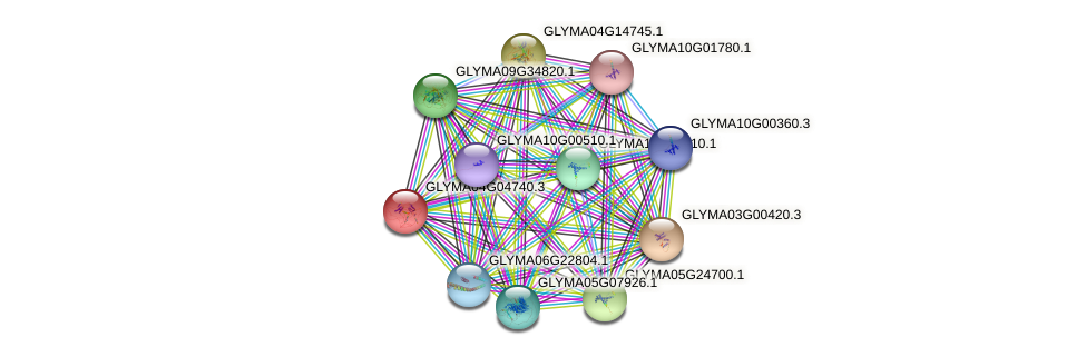 GLYMA04G04740.2 protein (Glycine max) - STRING interaction network