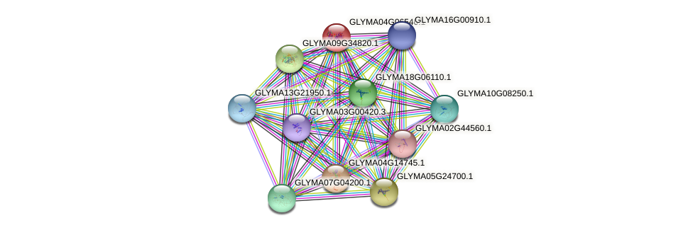 GLYMA04G06540.1 protein (Glycine max) - STRING interaction network