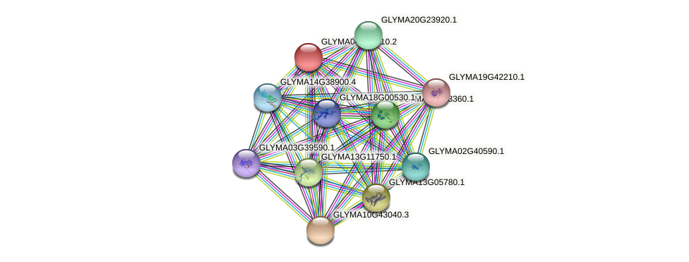 GLYMA04G35410.2 protein (Glycine max) - STRING interaction network