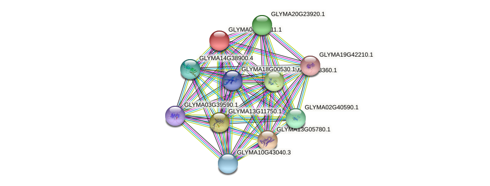 GLYMA04G35511.1 protein (Glycine max) - STRING interaction network