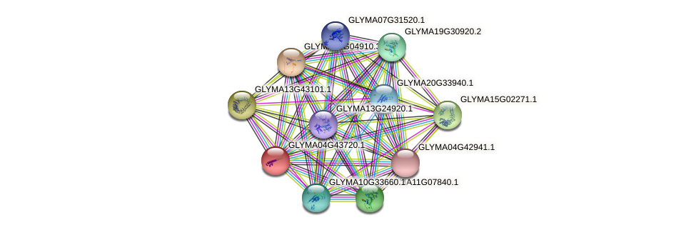 GLYMA04G43720.1 protein (Glycine max) - STRING interaction network