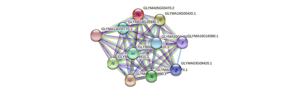 GLYMA05G03470.2 protein (Glycine max) - STRING interaction network