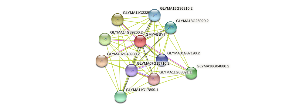 GLYMA05G04260.1 protein (Glycine max) - STRING interaction network