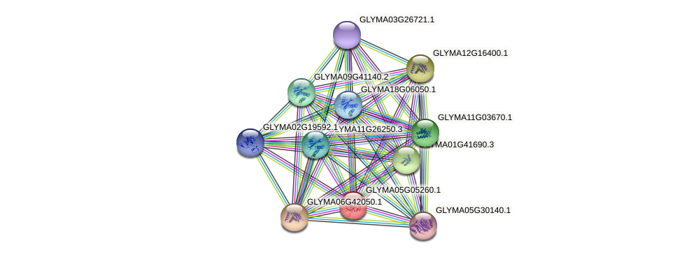 GLYMA05G05260.1 protein (Glycine max) - STRING interaction network