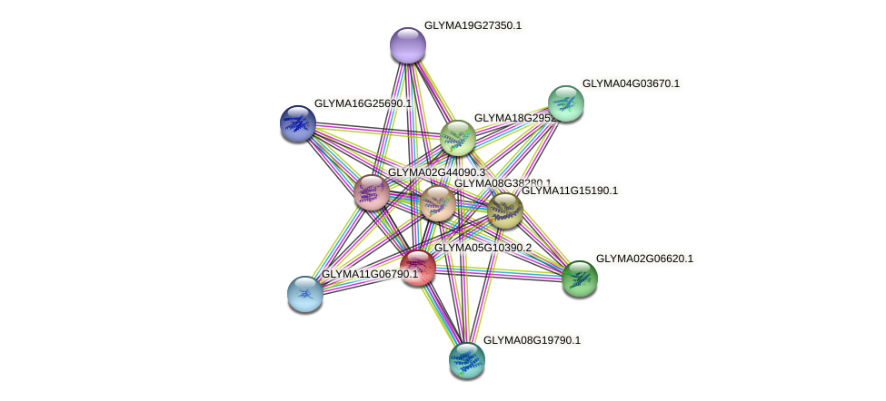 GLYMA05G10390.2 protein (Glycine max) - STRING interaction network
