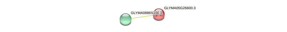 GLYMA05G26600.3 protein (Glycine max) - STRING interaction network
