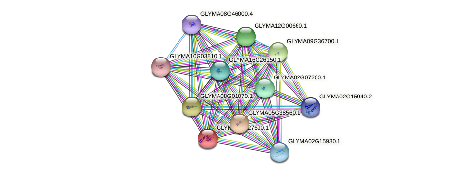 GLYMA05G27690.1 protein (Glycine max) - STRING interaction network