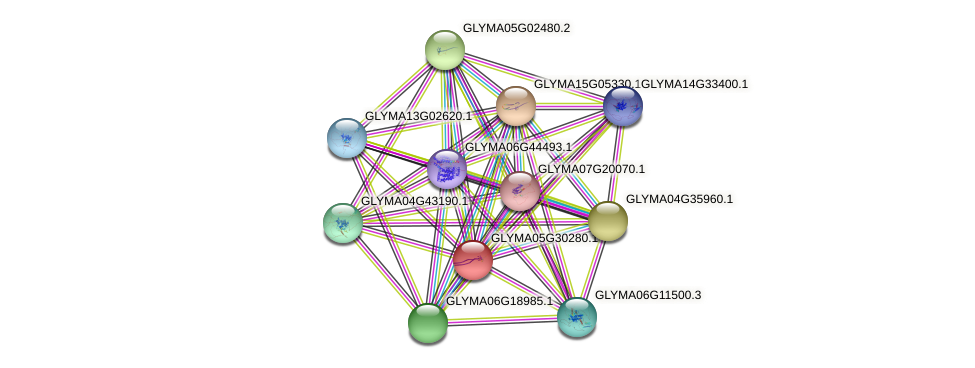 GLYMA05G30280.1 protein (Glycine max) - STRING interaction network