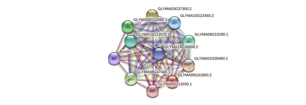 GLYMA05G31850.2 protein (Glycine max) - STRING interaction network