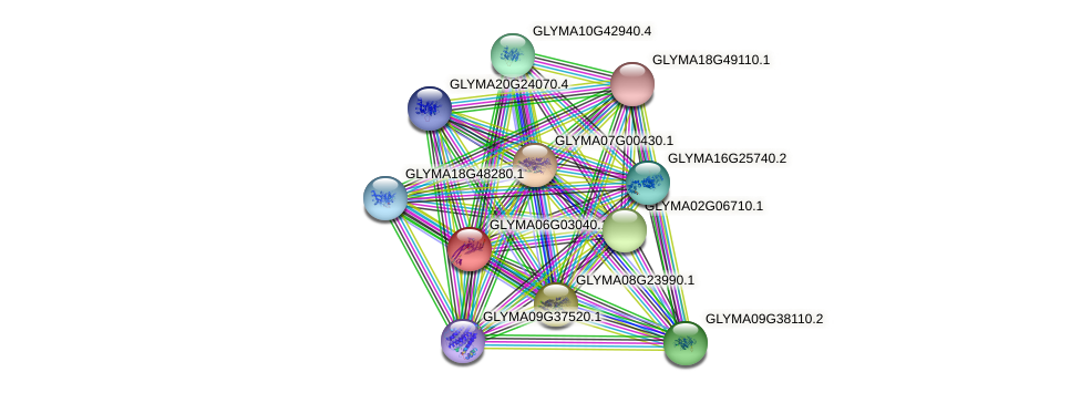 GLYMA06G03040.1 protein (Glycine max) - STRING interaction network