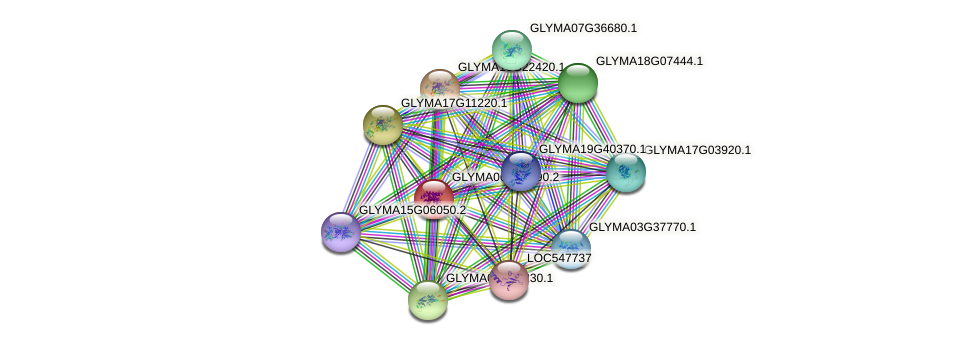 GLYMA06G04690.2 protein (Glycine max) - STRING interaction network