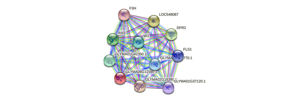 GLYMA06G11590.1 protein (Glycine max) - STRING interaction network
