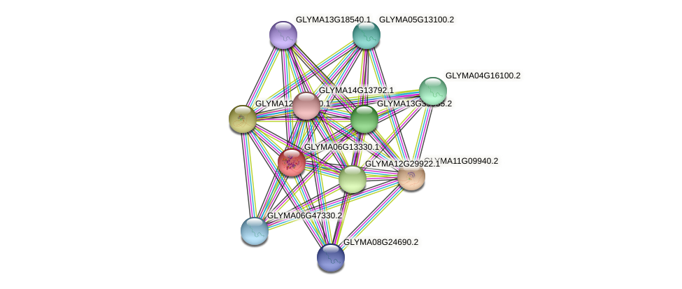 GLYMA06G13330.1 protein (Glycine max) - STRING interaction network