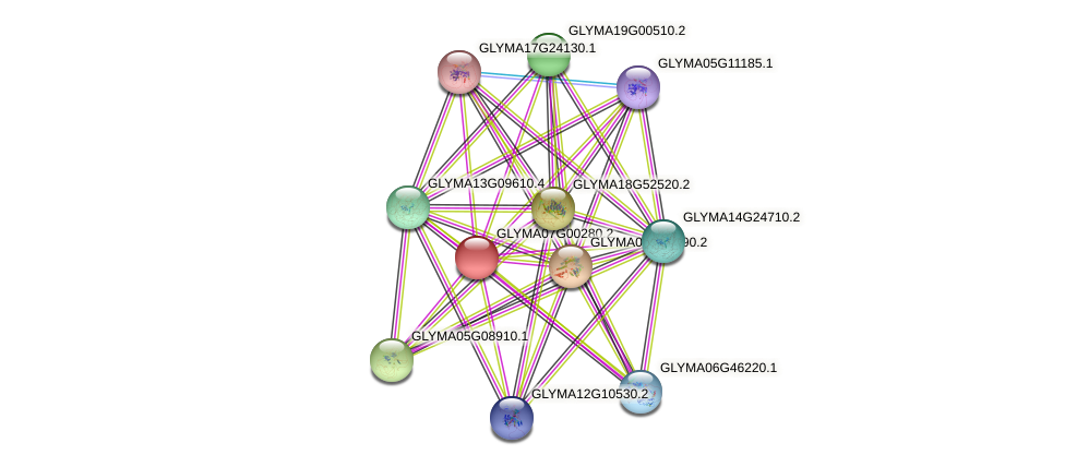 GLYMA07G00280.2 protein (Glycine max) - STRING interaction network